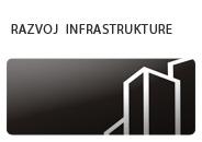 Razvoj infrastrukture