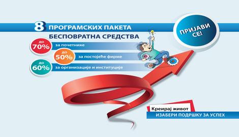 Produžen rok za dostavljanje prijava po osnovu Javnih poziva Razvojne agencije Srbije